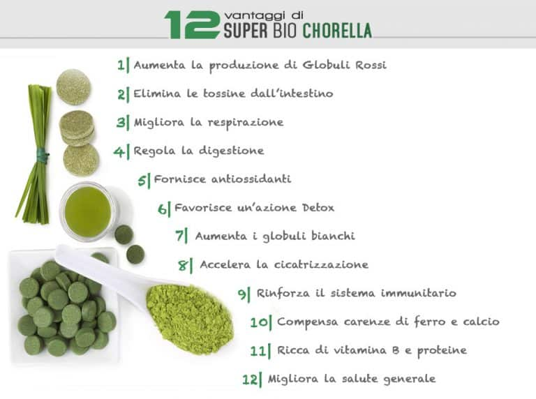 clorella benefici
