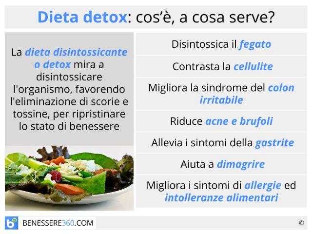 Dieta Detox benefici e menu