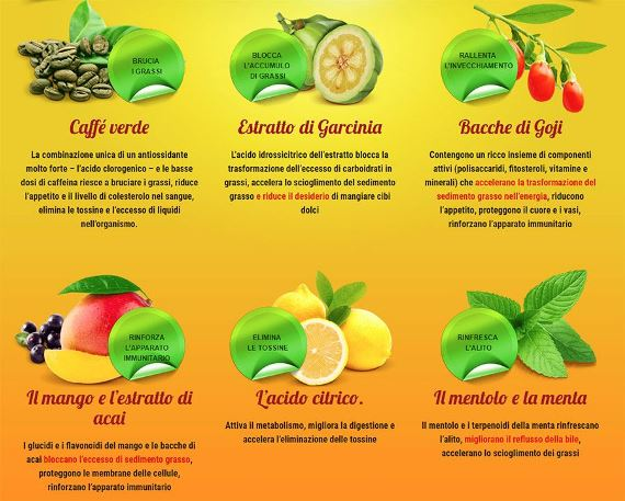 Fito spray ingredienti