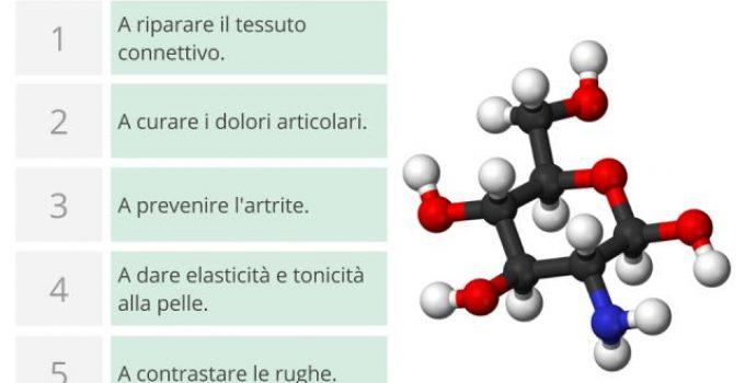 Glucosamina solfato